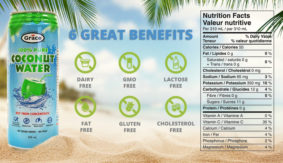 images The Benefits of Coconut Water